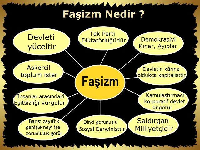 Ebedî Faşizm